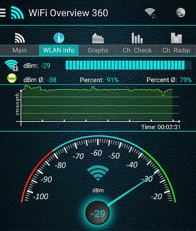 Wi-Fi analyser for Android phones