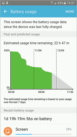View the battery usage chart on Android phones and tablets