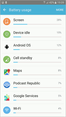 See which apps have been using the most battery power on Android