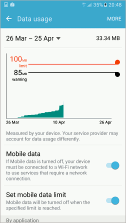 Monitor data usage on your Android phone,. Here's a Samsung Galaxy S6