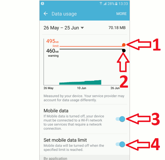 Monitor mobile data usage on your Android phone