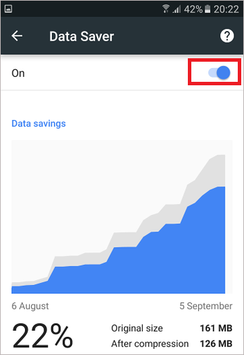 Chrome data saver cuts down on the amount of mobile data used when browsing the web