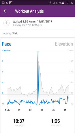 Analyse walks and hikes and show the statistics