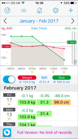 Weight Size Diary Free app for the iPhone for losing weight