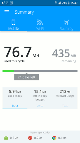 Mobile data usage display in My Data Manager app for Android