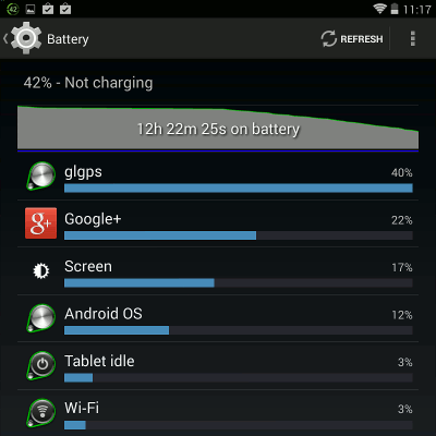 Battery usage on Android