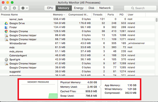 Use Activity Monitor in OS X to check that everything is running OK