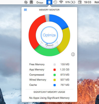 Memory Monitor for OS X