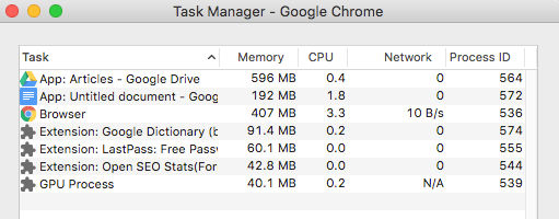 Open Google Chrome's Task Manager to see CPU and memory usage in the browser