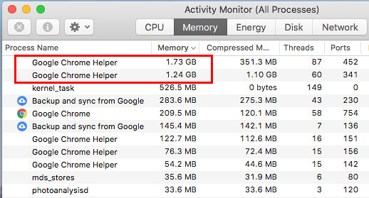 Check app memory usage with Activity Monitor on the Apple Mac