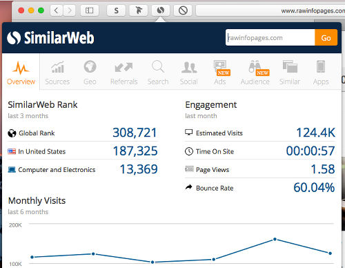 SimilarWeb extensions for Safari on the Apple Mac reveals visitor statistics for websites