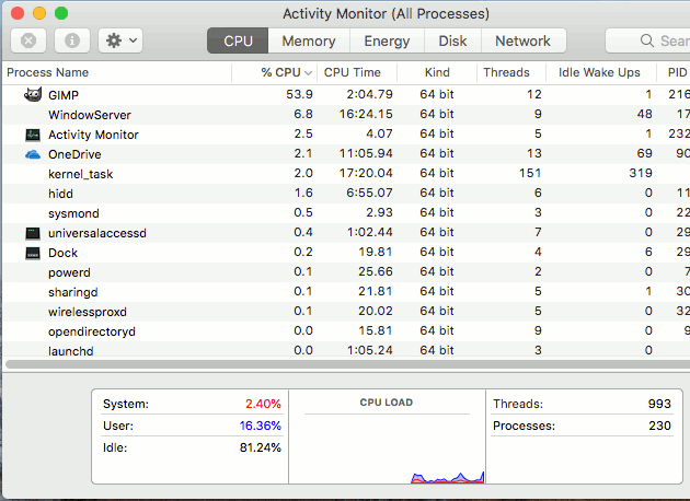 See what's slowing down your Mac with activity monitors