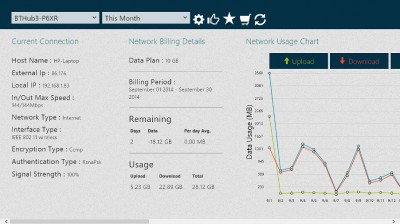 Monitor internet usage with Data Usage