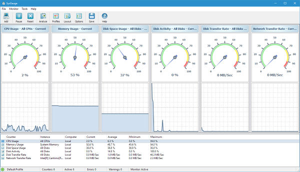 SysGauge free resource monitor for Windows