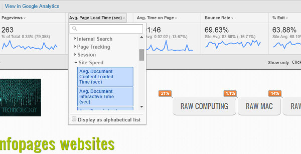 Page Analytics Chrome extension information shown on a web page