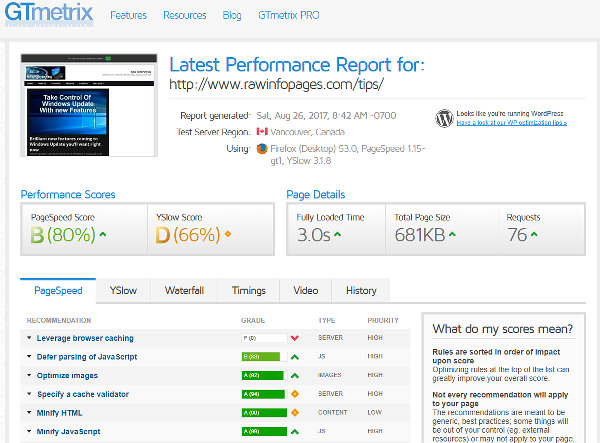GMetrix website performance test results
